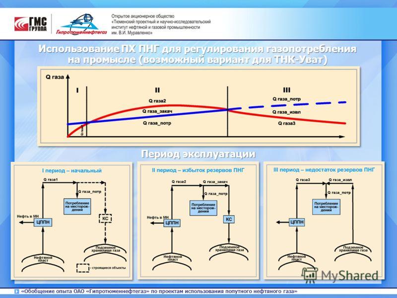 «Обобщение опыта ОАО «Гипротюменнефтегаз» по проектам использования попутного нефтяного газа» Использование ПХ ПНГ для регулирования газопотребления на промысле (возможный вариант для ТНК-Уват) Период эксплуатации