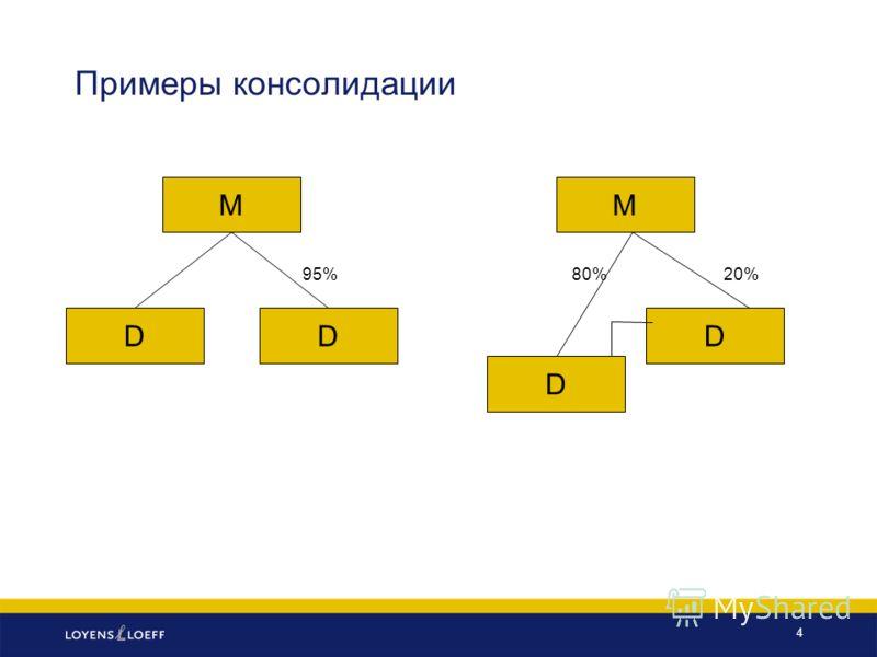 Примеры консолидации 95% M DD 20% M D D 80% 4