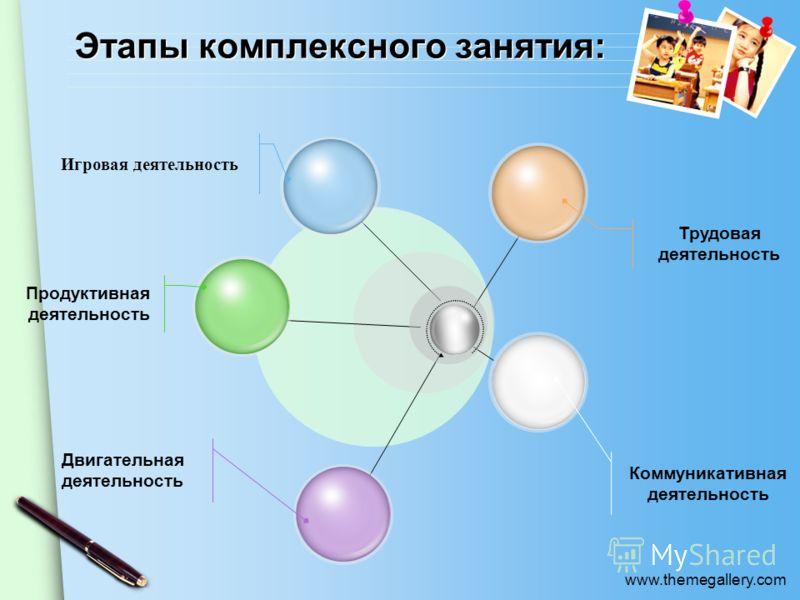 Этапы комплексного занятия: Трудовая деятельность Коммуникативная деятельность Игровая деятельность Продуктивная деятельность Двигательная деятельность