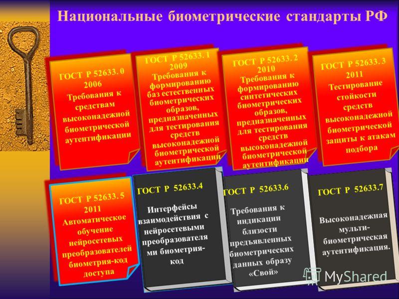 Национальные биометрические стандарты РФ ГОСТ Р 52633. 0 2006 Требования к средствам высоконадежной биометрической аутентификации ГОСТ Р 52633. 1 2009 Требования к формированию баз естественных биометрических образов, предназначенных для тестирования