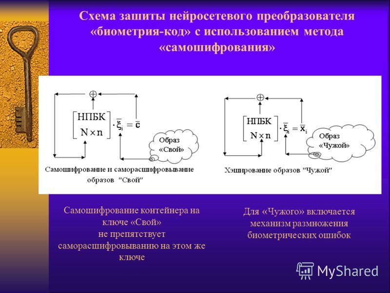 Схема зашиты нейросетевого преобразователя «биометрия-код» с использованием метода «самошифрования» Самошифрование контейнера на ключе «Свой» не препятствует саморасшифровыванию на этом же ключе Для « Чужого » включается механизм размножения биометри