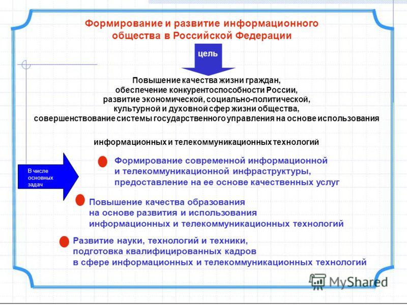 Формирование и развитие информационного общества в Российской Федерации цель Повышение качества жизни граждан, обеспечение конкурентоспособности России, развитие экономической, социально-политической, культурной и духовной сфер жизни общества, соверш