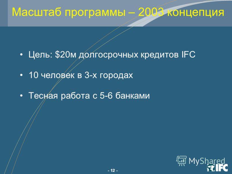 - 12 - Масштаб программы – 2003 концепция Цель: $20м долгосрочных кредитов IFC 10 человек в 3-х городах Тесная работа с 5-6 банками