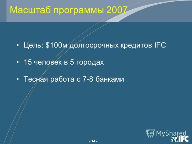 - 14 - Масштаб программы 2007 Цель: $100м долгосрочных кредитов IFC 15 человек в 5 городах Тесная работа с 7-8 банками