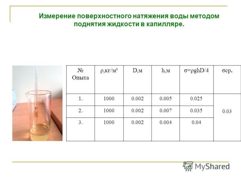 Измерение поверхностного натяжения воды методом поднятия жидкости в капилляре. Опыта ρ,кг/м³D,мh,мσ=ρghD/4σср. 1.10000.0020.0050.025 0.03 2.10000.0020.0070.035 3.10000.0020.0040.04