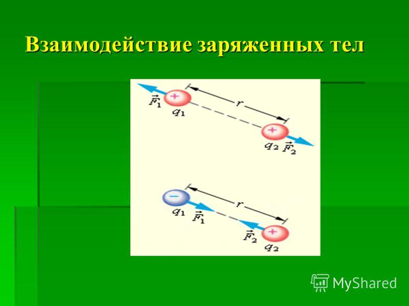Взаимодействие заряженных тел