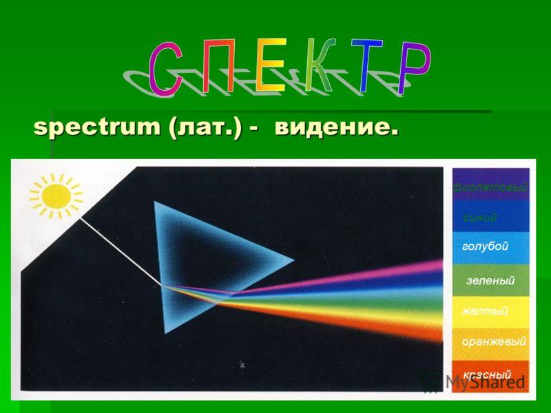 красный оранжевый желтый зеленый голубой синий фиолетовый spectrum (лат.) - видение.