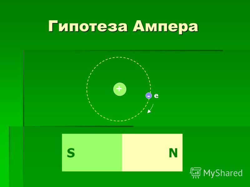 Гипотеза Ампера + е - SN