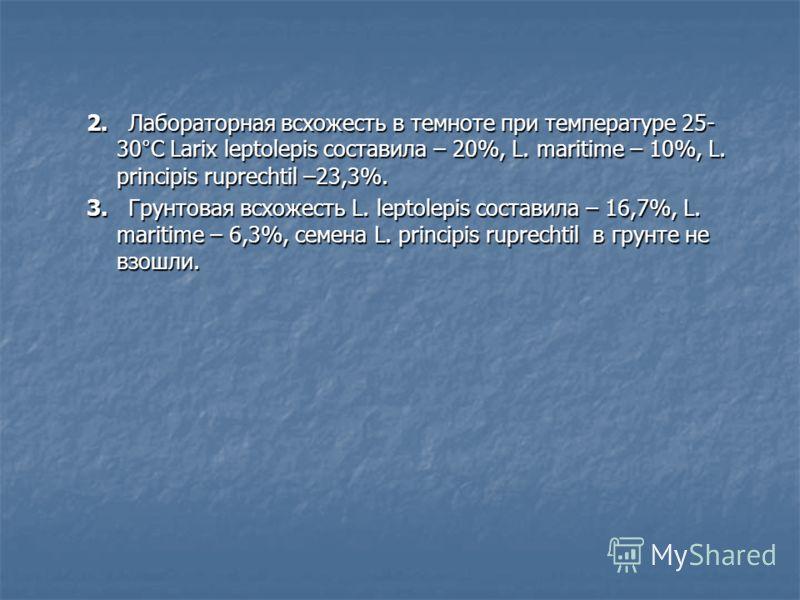 2. Лабораторная всхожесть в темноте при температуре 25- 30°С Larix leptolepis составила – 20%, L. maritime – 10%, L. principis ruprechtil –23,3%. 3. Грунтовая всхожесть L. leptolepis составила – 16,7%, L. maritime – 6,3%, семена L. principis ruprecht