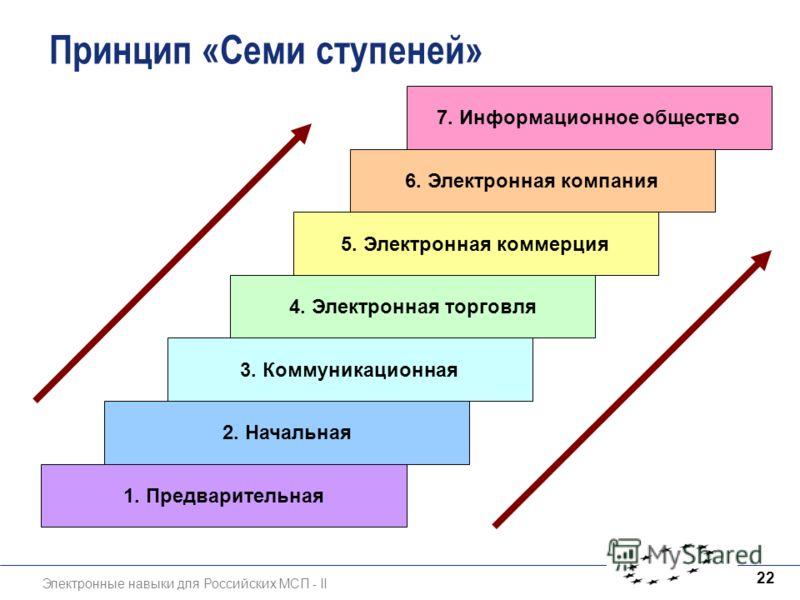 Электронные навыки для Российских МСП - II 22 Принцип «Семи ступеней» 1. Предварительная 2. Начальная 3. Коммуникационная 4. Электронная торговля 5. Электронная коммерция 6. Электронная компания 7. Информационное общество
