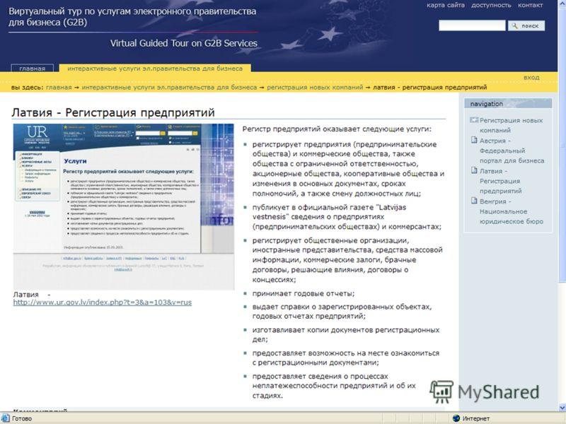 Развитие интерактивных услуг электронного правительства для бизнеса на Северо-Западе России38