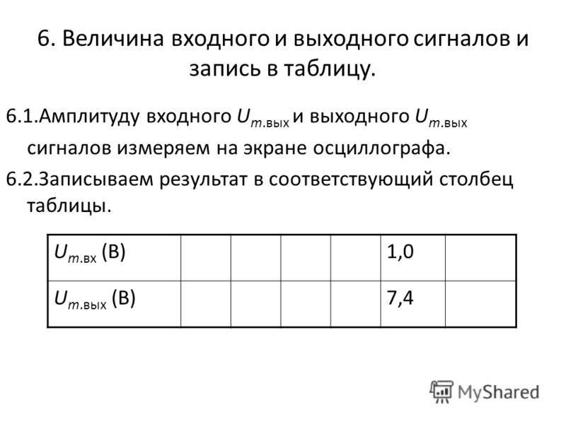 6. Величина входного и выходного сигналов и запись в таблицу. 6.1.Амплитуду входного U m.вых и выходного U m.вых сигналов измеряем на экране осциллографа. 6.2.Записываем результат в соответствующий столбец таблицы. U m.вх (В)1,0 U m.вых (В)7,47,4