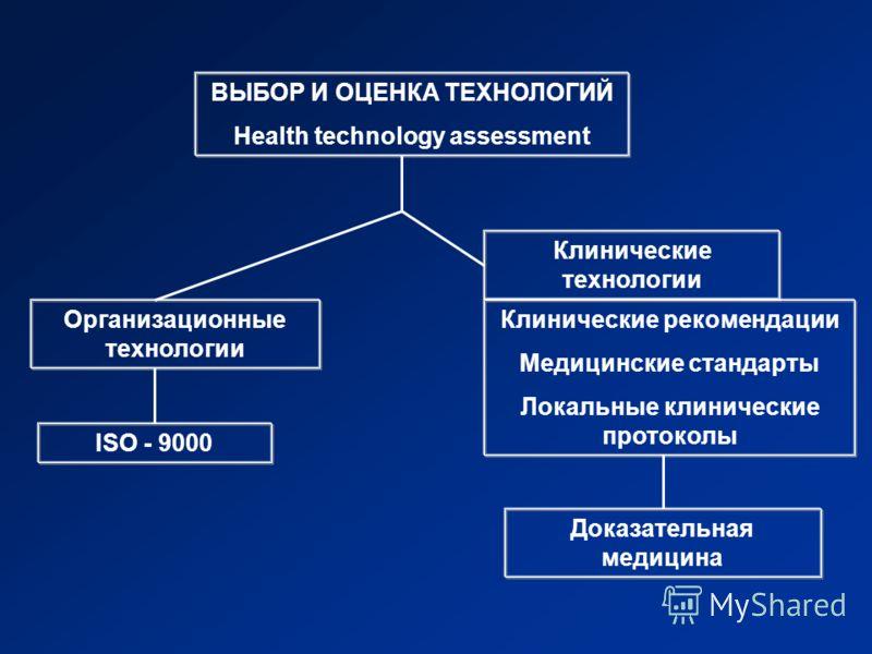 ВЫБОР И ОЦЕНКА ТЕХНОЛОГИЙ Health technology assessment Организационные технологии Клинические технологии Клинические рекомендации Медицинские стандарты Локальные клинические протоколы Доказательная медицина ISO - 9000