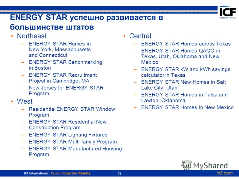 icfi.com 12 ENERGY STAR успешно развивается в большинстве штатов Northeast –ENERGY STAR Homes in New York, Massachusetts and Connecticut –ENERGY STAR Benchmarking in Boston –ENERGY STAR Recruitment Project in Cambridge, MA –New Jersey for ENERGY STAR