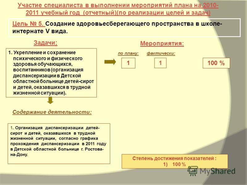 Задачи: Мероприятия: Участие специалиста в выполнении мероприятий плана на 2010- 2011 учебный год (отчетный)(по реализации целей и задач) Цель 5. Создание здоровьесберегающего пространства в школе- интернате V вида. 100 % Степень достижения показател
