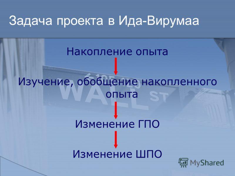 Задача проекта в Ида-Вирумаа Накопление опыта Изучение, обобщение накопленного опыта Изменение ГПО Изменение ШПО