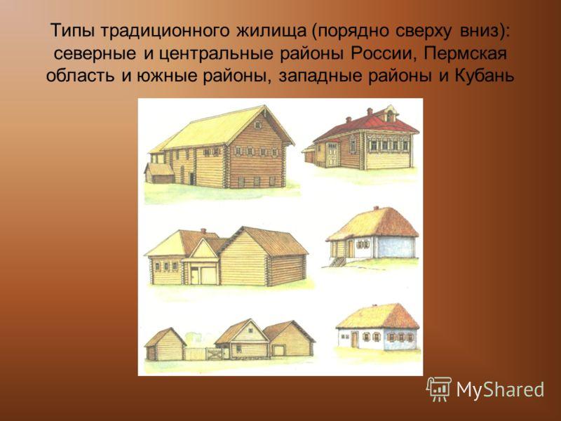 Типы традиционного жилища (порядно сверху вниз): северные и центральные районы России, Пермская область и южные районы, западные районы и Кубань
