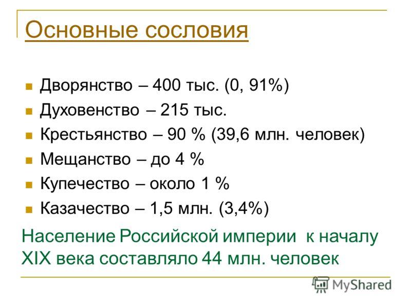 Основные сословия Дворянство – 400 тыс. (0, 91%) Духовенство – 215 тыс. Крестьянство – 90 % (39,6 млн. человек) Мещанство – до 4 % Купечество – около 1 % Казачество – 1,5 млн. (3,4%) Население Российской империи к началу XIX века составляло 44 млн. ч