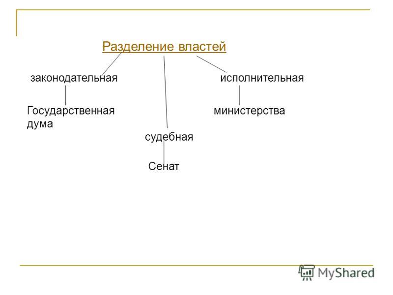 Разделение властей законодательная Государственная дума Сенат судебная министерства исполнительная