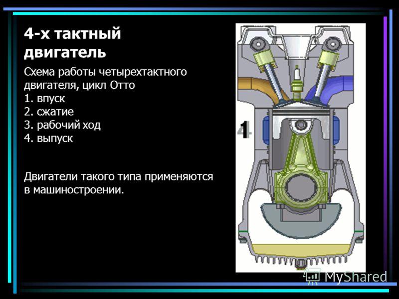 4-х тактный двигатель Схема