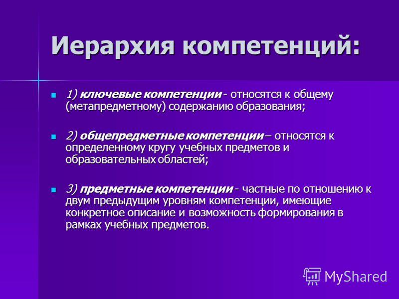 Иерархия компетенций: 1) ключевые компетенции - относятся к общему (метапредметному) содержанию образования; 1) ключевые компетенции - относятся к общему (метапредметному) содержанию образования; 2) общепредметные компетенции – относятся к определенн