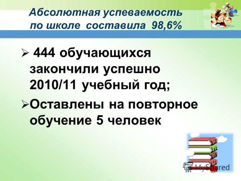 Абсолютная успеваемость по школе составила 98,6% 444 обучающихся закончили успешно 2010/11 учебный год; Оставлены на повторное обучение 5 человек
