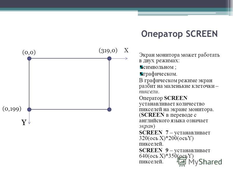 Оператор SCREEN Экран монитора может работать в двух режимах: символьном ; графическом. В графическом режиме экран разбит на маленькие клеточки – пиксели. Оператор SCREEN устанавливает количество пикселей на экране монитора. (SCREEN в переводе с англ