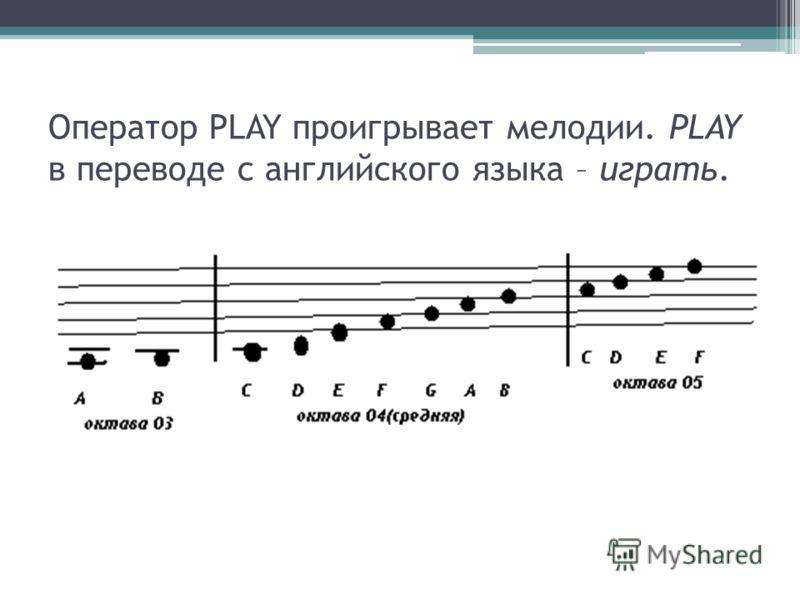Оператор PLAY проигрывает мелодии. PLAY в переводе с английского языка – играть.