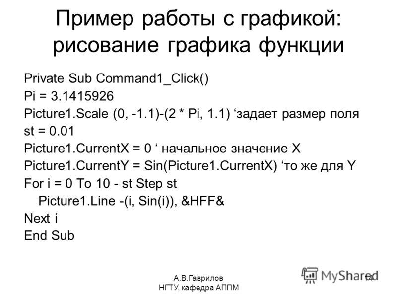 А.В.Гаврилов НГТУ, кафедра АППМ 14 Пример работы с графикой: рисование графика функции Private Sub Command1_Click() Pi = 3.1415926 Picture1.Scale (0, -1.1)-(2 * Pi, 1.1) задает размер поля st = 0.01 Picture1.CurrentX = 0 начальное значение Х Picture1