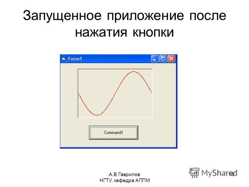 А.В.Гаврилов НГТУ, кафедра АППМ 16 Запущенное приложение после нажатия кнопки