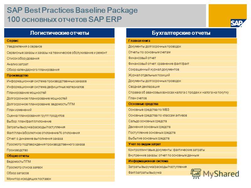 SAP Best Practices Baseline Package 100 основных отчетов SAP ERP Сервис Уведомления о сервисе Сервисные заказы и заказы на техническое обслуживание и ремонт Список оборудования Анализ затрат Обзор календарного планирования Производство Информационная