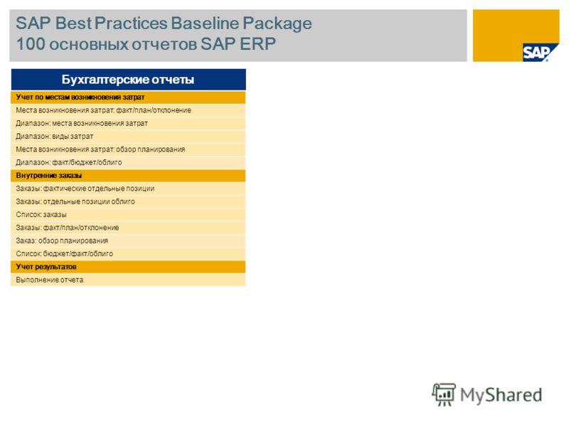SAP Best Practices Baseline Package 100 основных отчетов SAP ERP Учет по местам возникновения затрат Места возникновения затрат: факт/план/отклонение Диапазон: места возникновения затрат Диапазон: виды затрат Места возникновения затрат: обзор планиро