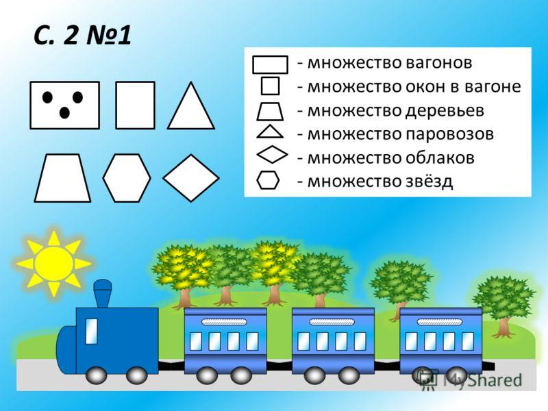 С. 2 1 - множество вагонов - множество окон в вагоне - множество деревьев - множество паровозов - множество облаков - множество звёзд
