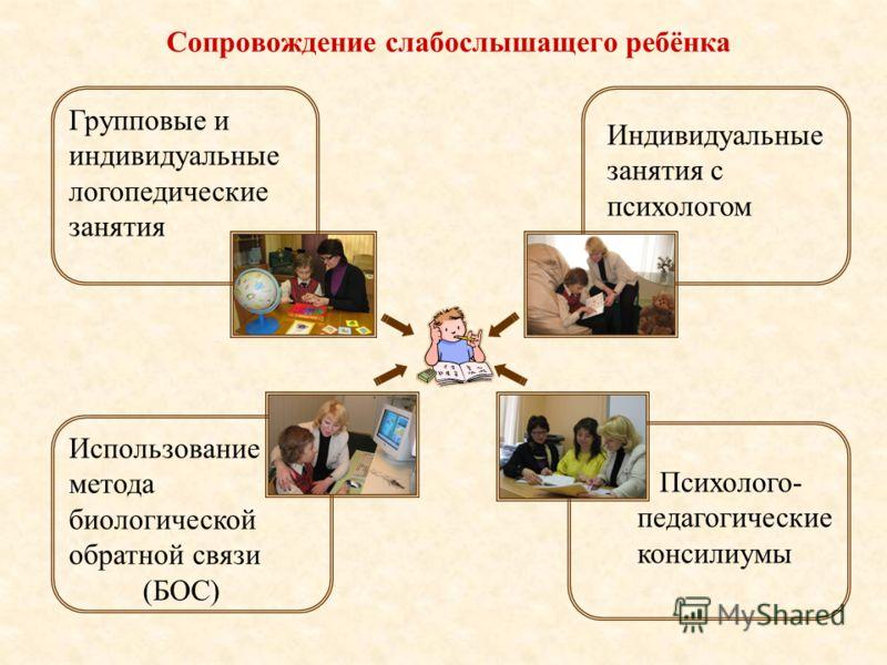 Групповые и индивидуальные логопедические занятия Сопровождение слабослышащего ребёнка Индивидуальные занятия с психологом Использование метода биологической обратной связи (БОС) Психолого- педагогические консилиумы