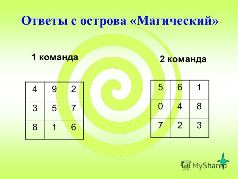 1 команда 2 команда 492 357 816 561 048 723 Ответы с острова «Магический»