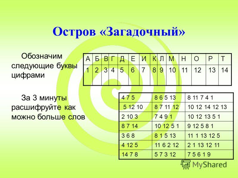 Остров «Загадочный» Обозначим следующие буквы цифрами За 3 минуты расшифруйте как можно больше слов АБВГДЕИКЛМНОРТ 1234567891011121314 4 7 58 6 5 138 11 7 4 1 5 12 108 7 11 1210 12 14 12 13 2 10 37 4 9 110 12 13 5 1 8 7 1410 12 5 19 12 5 8 1 3 6 88 1