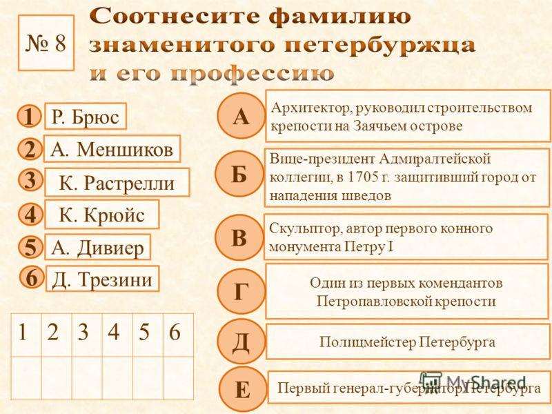 В С-Петербурге первые горожане обучались профессиям в школах, отделённых от церкви. Приглашённые иностранные художники создавали портреты, плафоны, а не иконы. Для просвещения петербуржцев открыли первый музей – Кунсткамеру. В типографии печатали нов