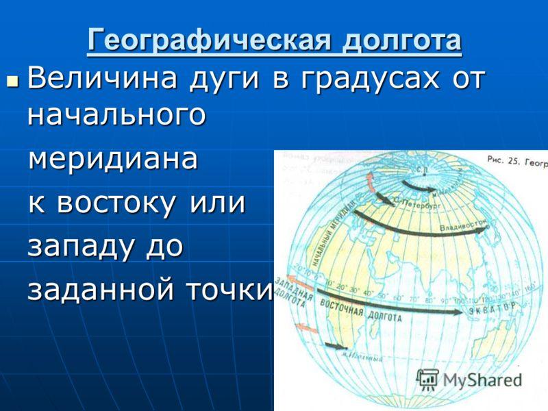 Географическая долгота Величина дуги в градусах от начального Величина дуги в градусах от начального меридиана меридиана к востоку или к востоку или западу до западу до заданной точки. заданной точки.