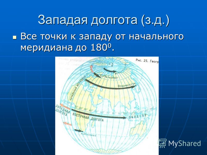 Западая долгота (з.д.) Все точки к западу от начального меридиана до 180 0. Все точки к западу от начального меридиана до 180 0.