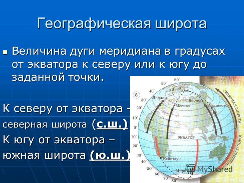 Географическая широта Величина дуги меридиана в градусах от экватора к северу или к югу до заданной точки. Величина дуги меридиана в градусах от экватора к северу или к югу до заданной точки. К северу от экватора – северная широта (с.ш.) К югу от экв