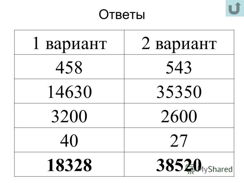 Ответы 1 вариант2 вариант 458543 1463035350 32002600 4027 1832838520