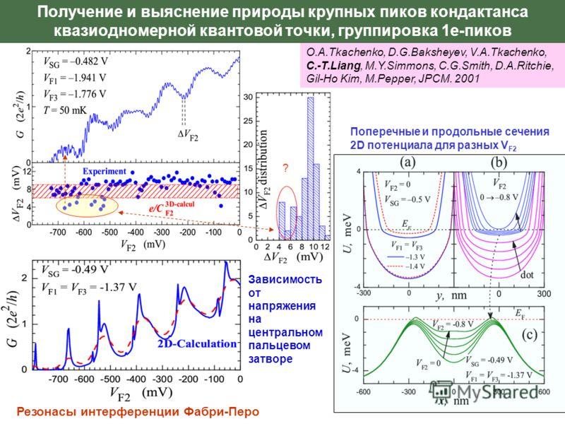 Получение и выяснение природы крупных пиков кондактанса квазиодномерной квантовой точки, группировка 1e-пиков O.A.Tkachenko, D.G.Baksheyev, V.A.Tkachenko, C.-T.Liang, M.Y.Simmons, C.G.Smith, D.A.Ritchie, Gil-Ho Kim, M.Pepper, JPCM. 2001 Поперечные и