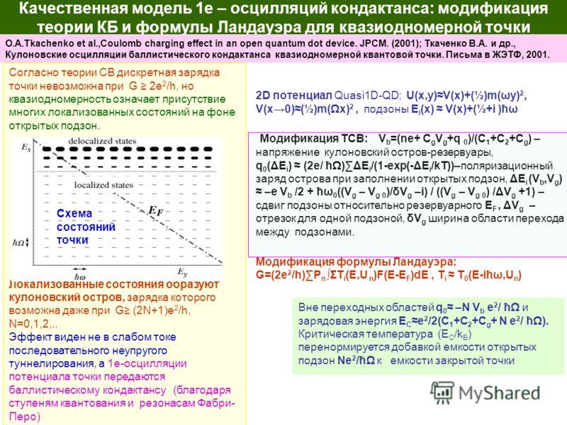 Качественная модель 1e – осцилляций кондактанса: модификация теории КБ и формулы Ландауэра для квазиодномерной точки O.A.Tkachenko et al.,Coulomb charging effect in an open quantum dot device. JPCM. (2001); Ткаченко В.А. и др., Кулоновские осцилляции