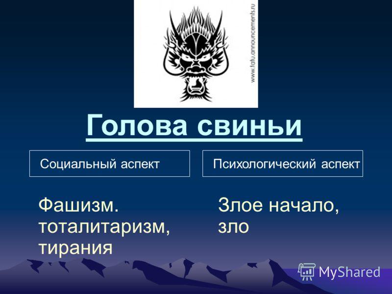 Фашизм. тоталитаризм, тирания Злое начало, зло Голова свиньи Социальный аспектПсихологический аспект
