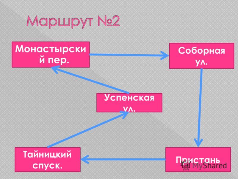 Монастырски й пер. Соборная ул. Успенская ул. Тайницкий спуск. Пристань