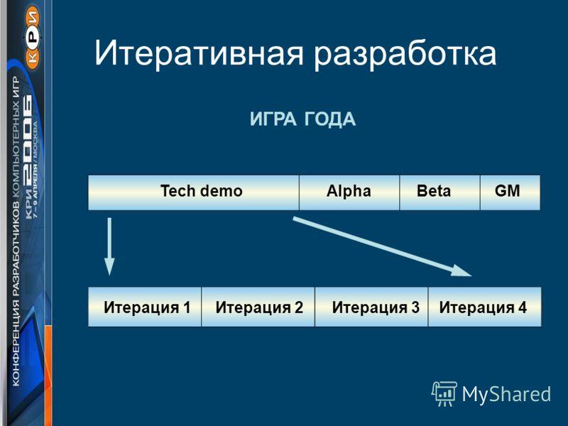 Итеративная разработка ИГРА ГОДА Итерация 1Итерация 2Итерация 3Итерация 4 Tech demoAlphaBetaGM