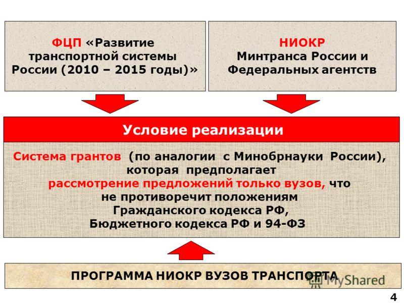 4 ФЦП «Развитие транспортной системы России (2010 – 2015 годы)» Система грантов (по аналогии с Минобрнауки России), которая предполагает рассмотрение предложений только вузов, что не противоречит положениям Гражданского кодекса РФ, Бюджетного кодекса