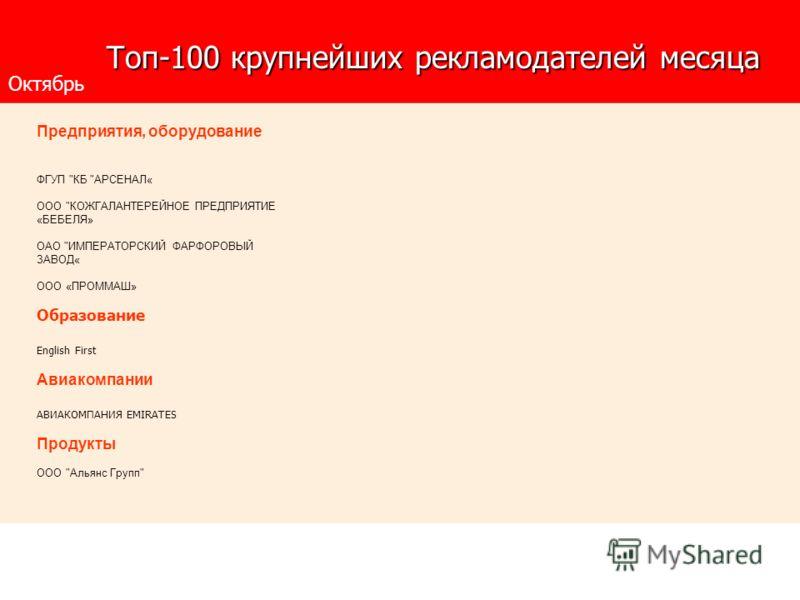 Топ-100 крупнейших рекламодателей месяца Топ-100 крупнейших рекламодателей месяца Предприятия, оборудование ФГУП