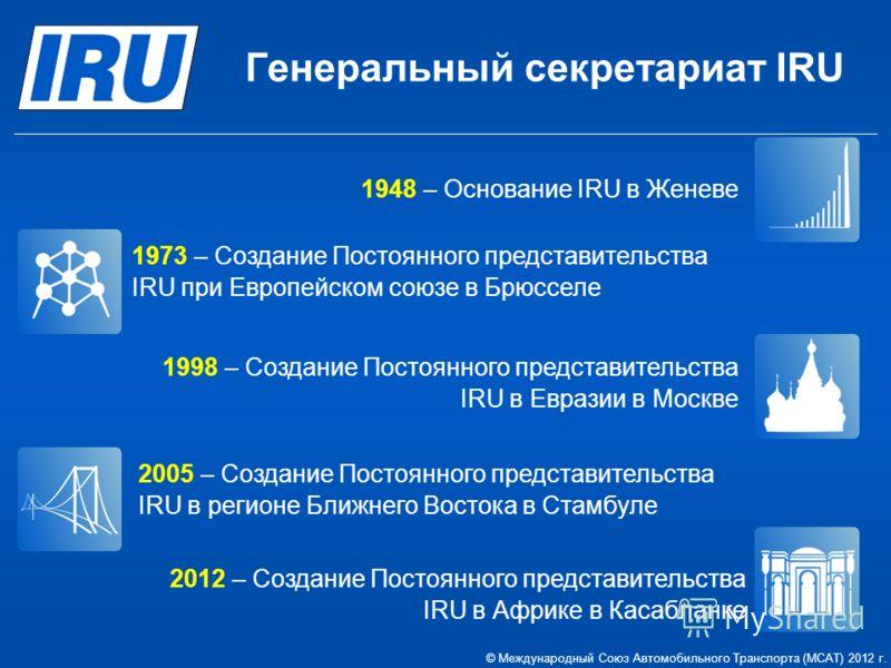 Генеральный секретариат IRU 1948 – Основание IRU в Женеве 1973 – Создание Постоянного представительства IRU при Европейском союзе в Брюсселе 1998 – Создание Постоянного представительства IRU в Евразии в Москве 2005 – Создание Постоянного представител