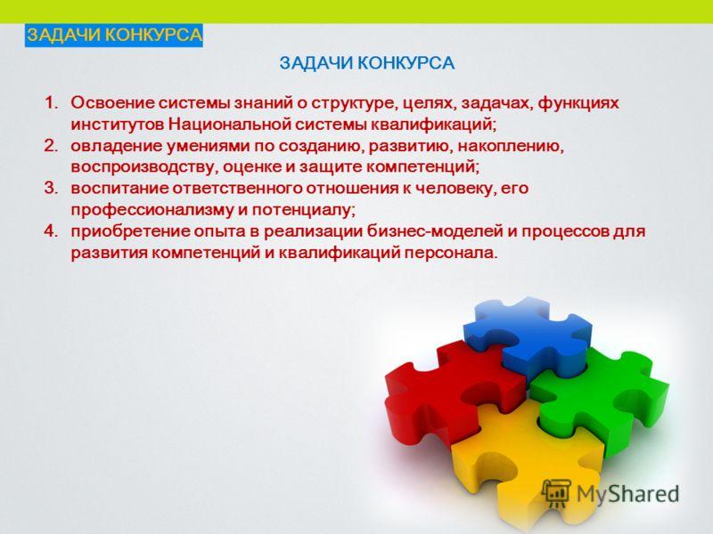 ЗАДАЧИ КОНКУРСА 1.Освоение системы знаний о структуре, целях, задачах, функциях институтов Национальной системы квалификаций; 2.овладение умениями по созданию, развитию, накоплению, воспроизводству, оценке и защите компетенций; 3.воспитание ответстве